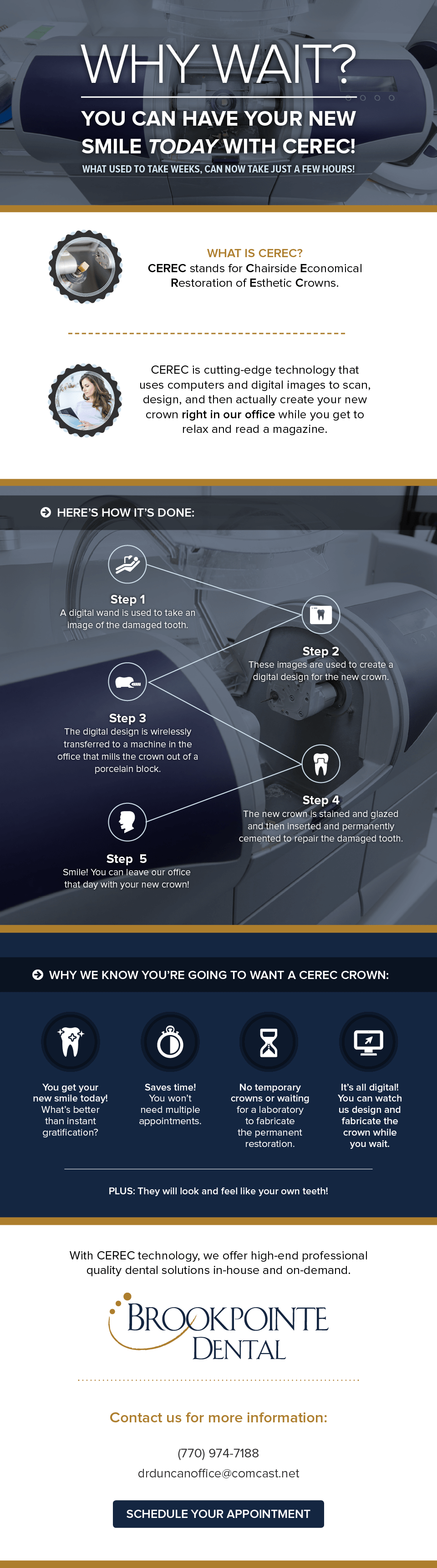 View our CEREC Same Day Dental Crown infographic from Brookpointe Dental