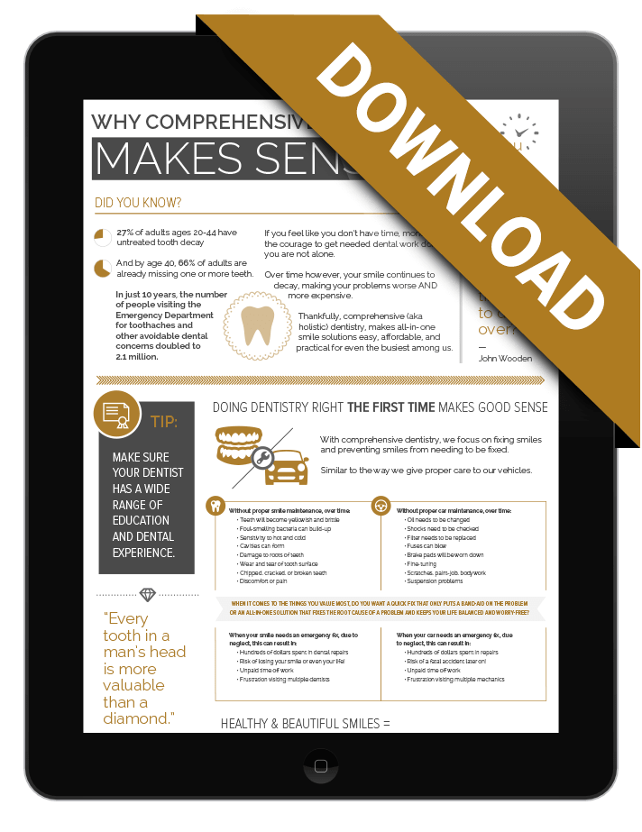 Preview of free infographic about comprehensive dentistry offered by this dentist in Kennesaw GA